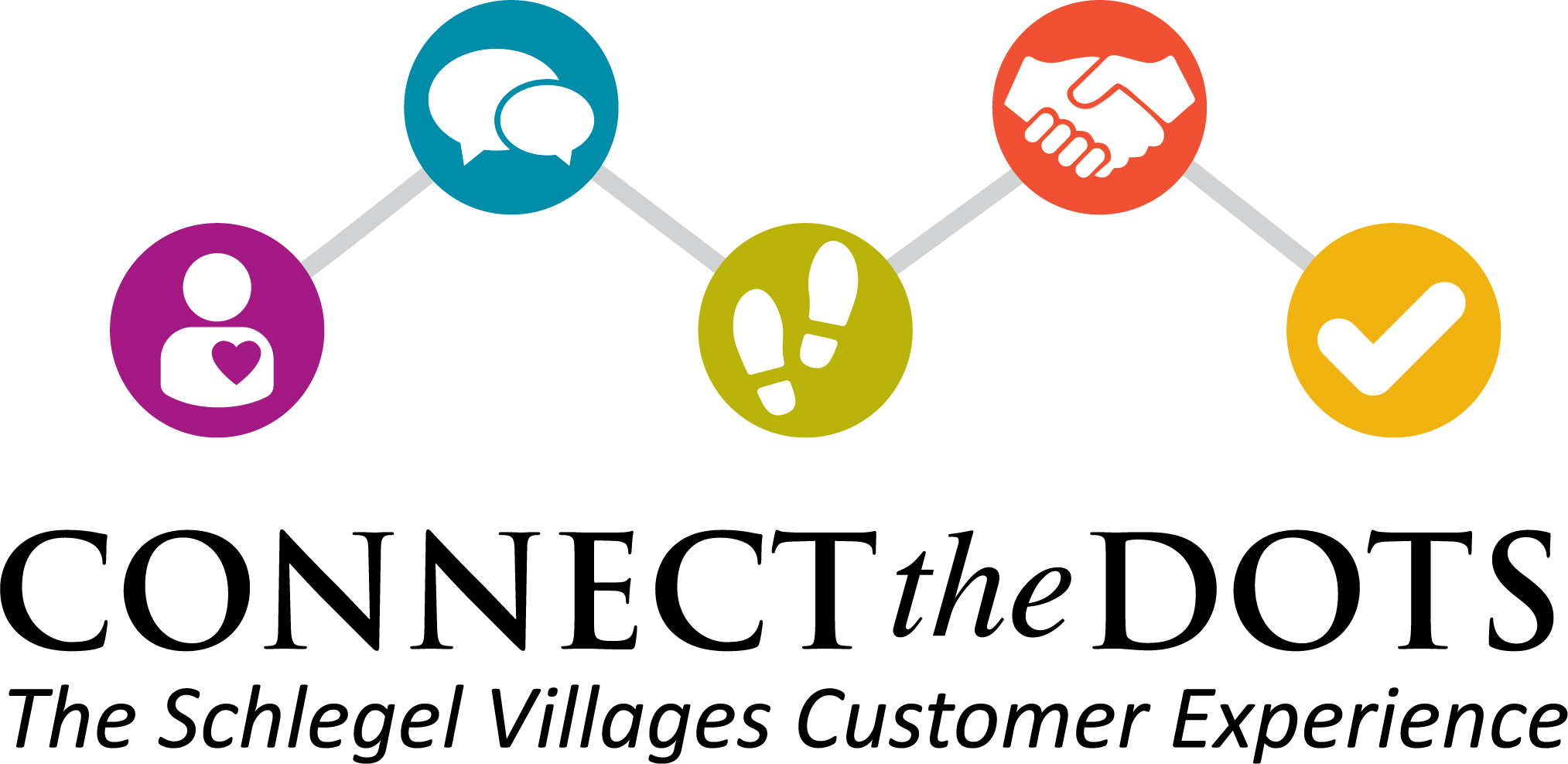 Connect the Dots - Schlegel Villages Customer Experience